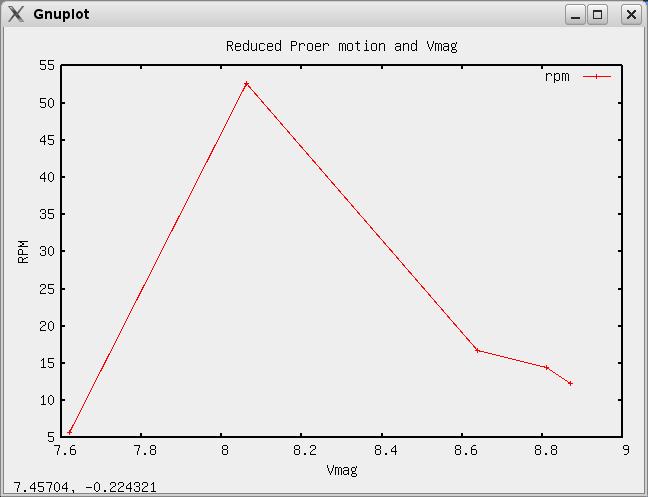 VanderbiltAstro / jpg - a GUI for gnuplot